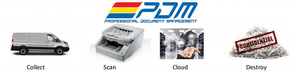 Process copy-big1